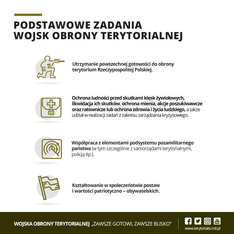 http://m.82-200.pl/2018/06/orig/1200x1200-wot-new-podstawowe-zadania-3151.png