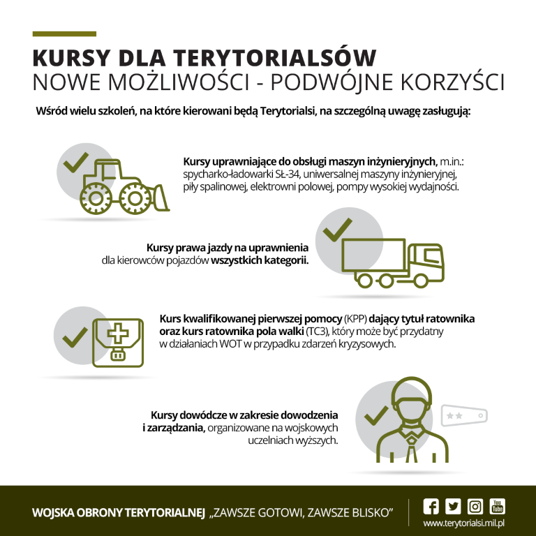 http://m.82-200.pl/2018/06/orig/1200x1200-wot-new-szkolenia-3153.png