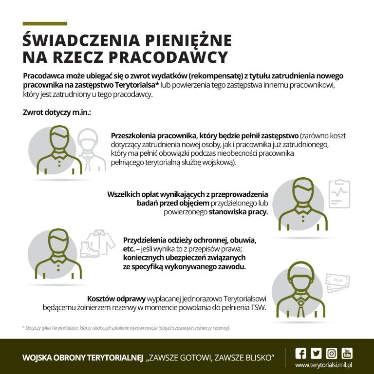 http://m.82-200.pl/2018/06/orig/1200x1200-wot-new-zwrot-kossztow-3154.png
