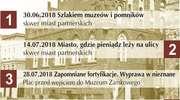 Spacery z przewodnikiem - edycja 2018