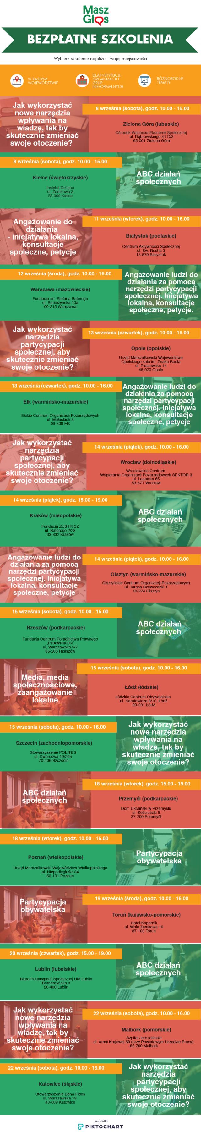 http://m.82-200.pl/2018/09/orig/szkolenia-wojewodzkie-2018-1-640x3611-3487.png