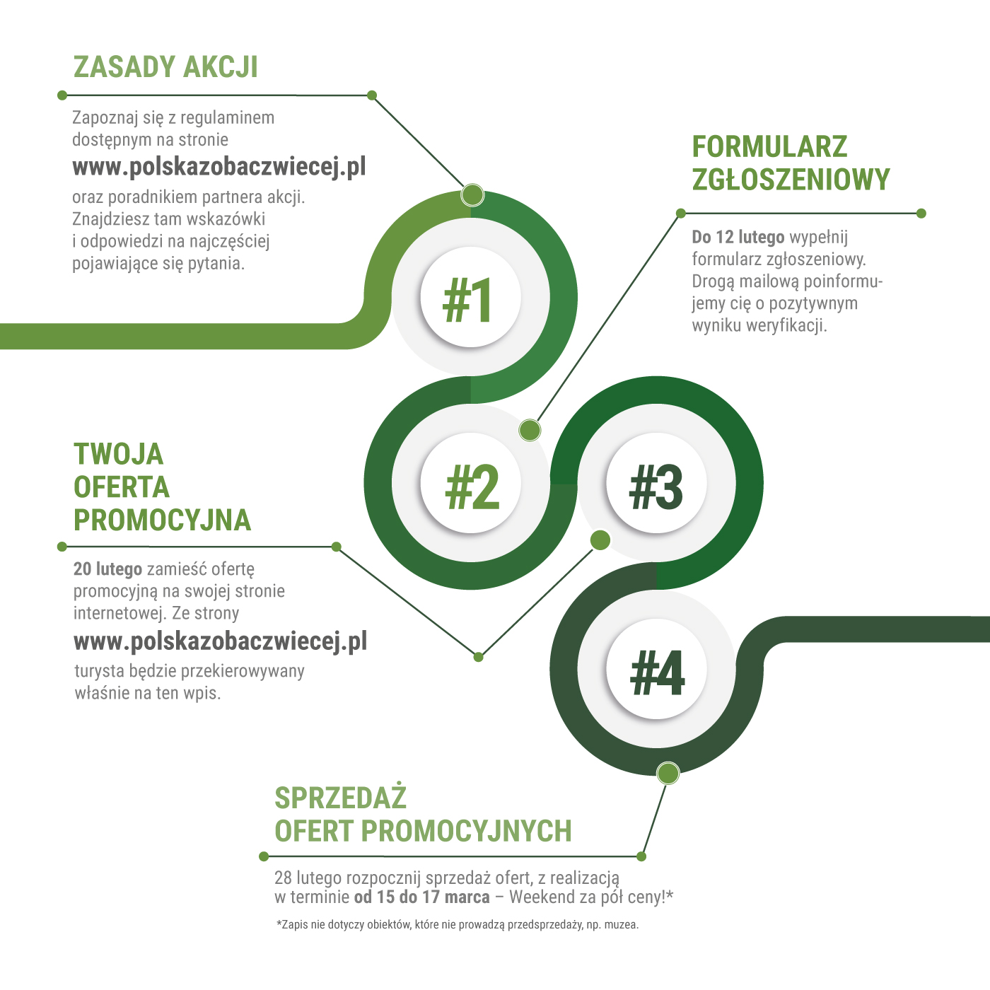 http://m.82-200.pl/2019/01/orig/02-18-00000124-pzw-infografika-2-4046.jpg