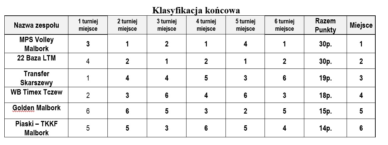 http://m.82-200.pl/2019/03/orig/siatkowka-4206.jpg