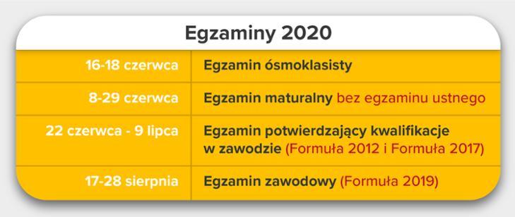 http://m.82-200.pl/2020/04/orig/egzaminy1-5769.jpg