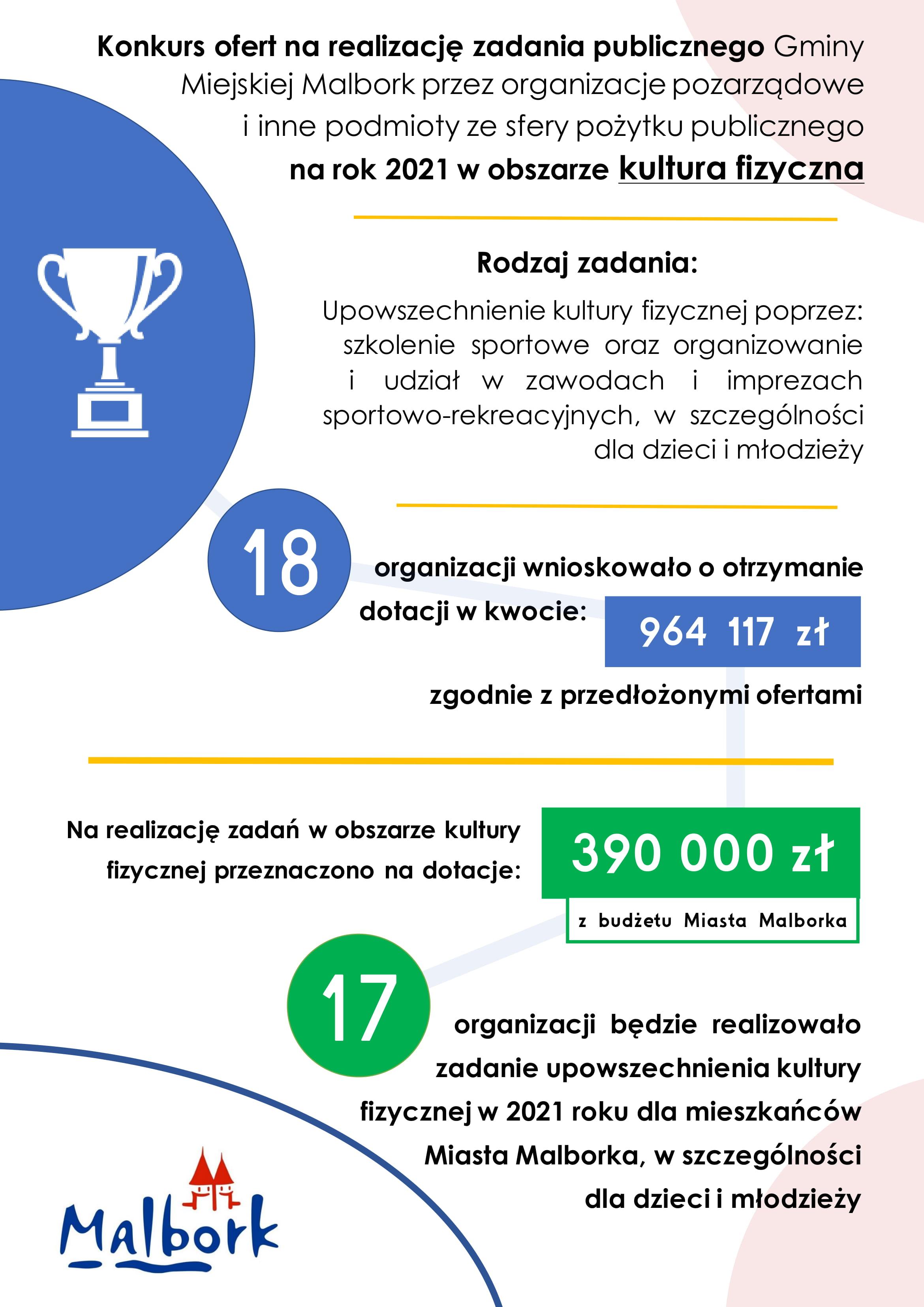 http://m.82-200.pl/2021/02/orig/plakat-dotacje-w-obszarze-kultura-fizyczna-2021-1-6834.jpg
