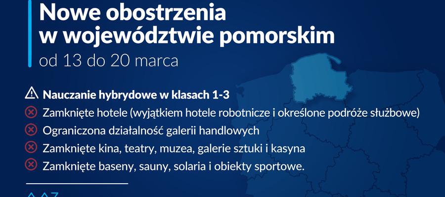 grafika z nowymi obostrzeniami w województwie pomorskim
